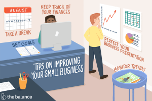 How Businesses Can Improve
